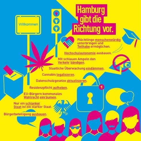 Hamburgs FDP ist sehr ehrgeizig