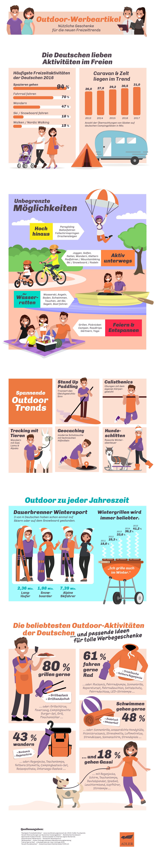 Die Deutschen lieben Outdoor-Sport