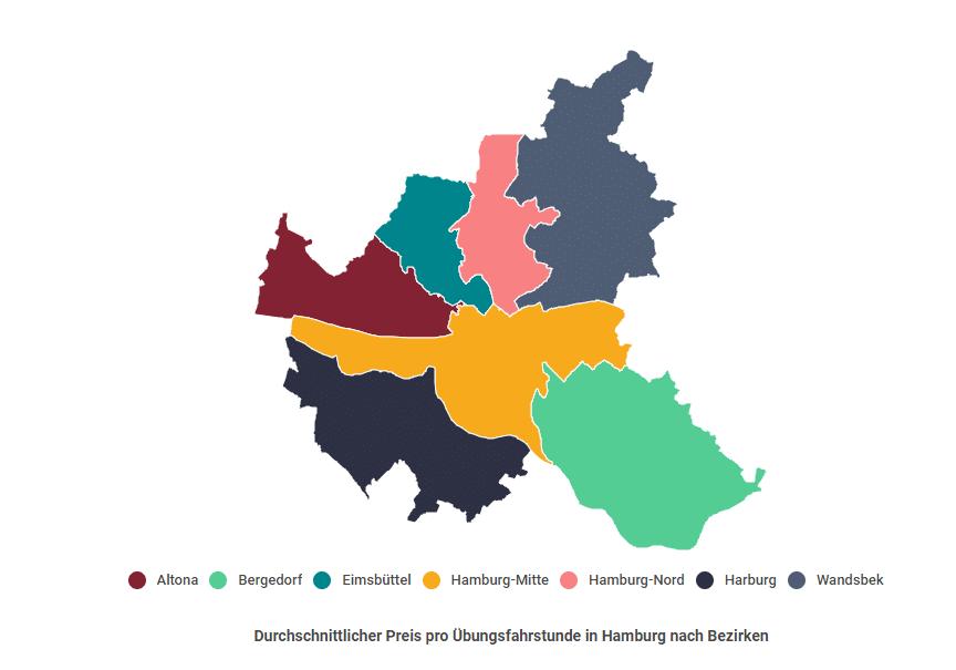 Führerschein machen: Durschnittlicher Preis für Fahrstunden in Hamburg